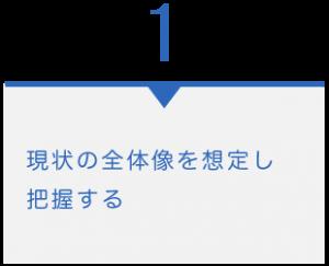 行動指針01