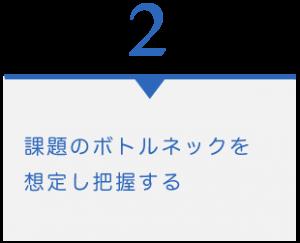 行動指針02